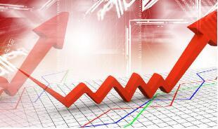 宁德时代尾盘大涨7% 股价盘中突破100元 锂电池板块批量涨停